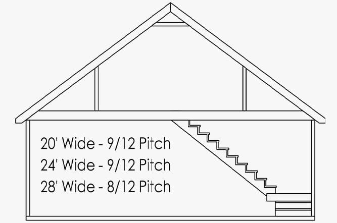 Attic Truss Prefabricated Garage Design Layouts MA NH